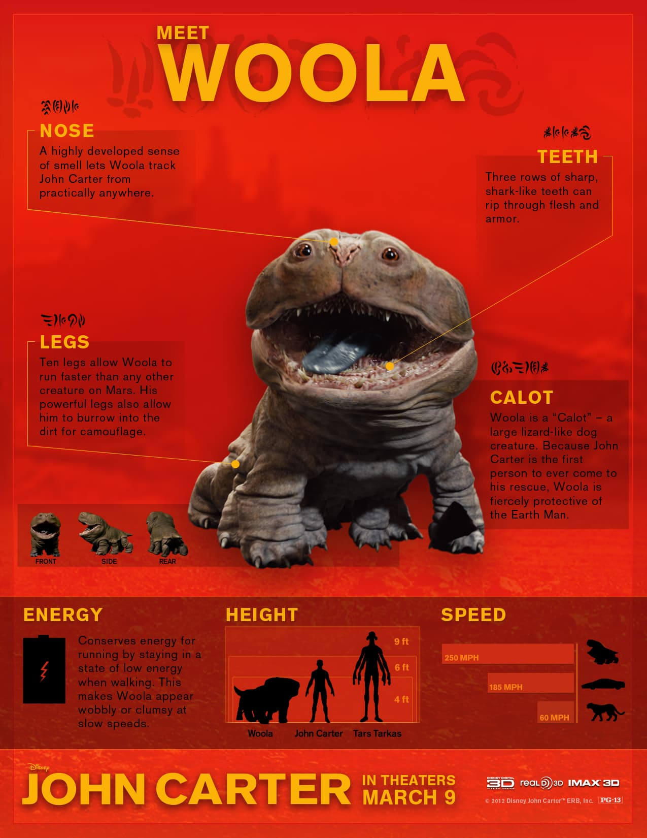 Woola Will Follow You Anywhere – John Carter in theaters now!