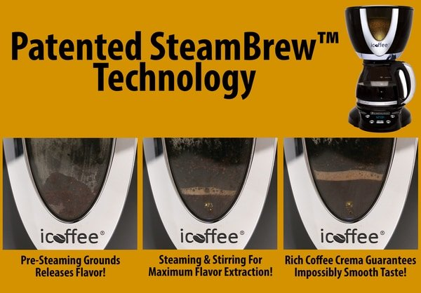 Ways to Brew Coffee - iCoffee - The Maven of Social Media®