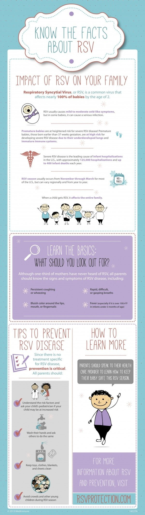 World Prematurity Day 2013 - Know the Facts About RSV #RSVAwareness #MC