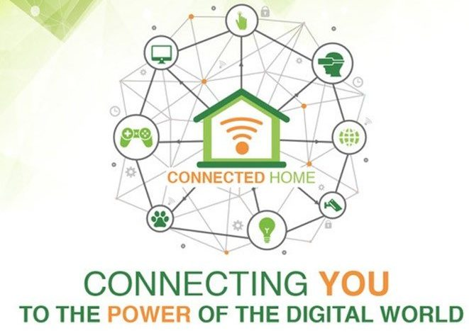 What is a Connected Home?