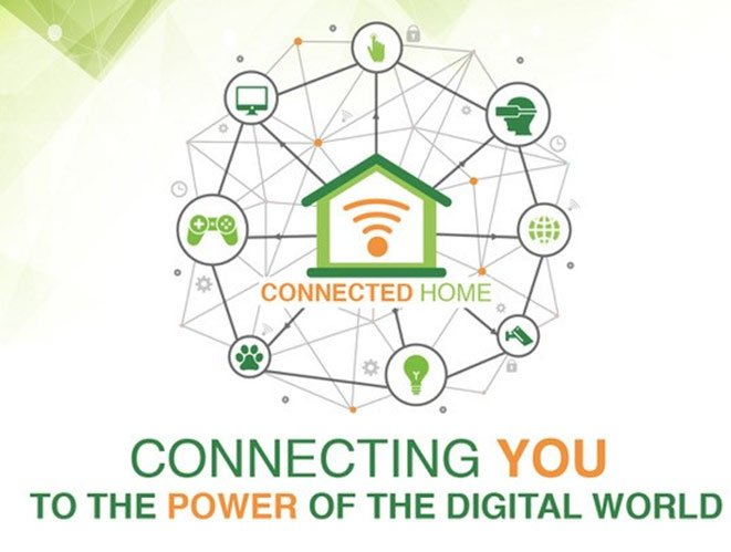 centurylink 1 gig connected home