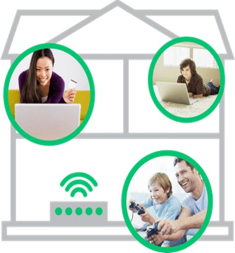 connected home centurylink